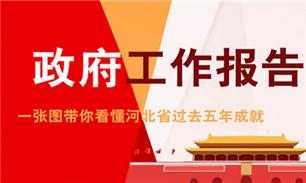2018年河北省十三届人大一次会议上的政府工作报告(摘登)
