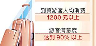 到2020年河北省旅游总收入年均增长超20%