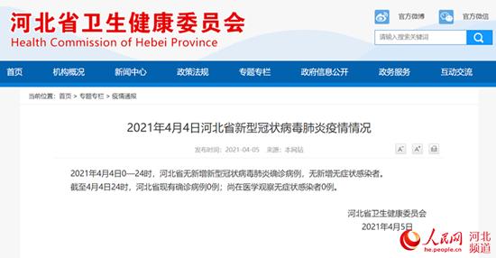 4月4日河北省无新增新型冠状病毒肺炎确诊病例无新增无症状传染者