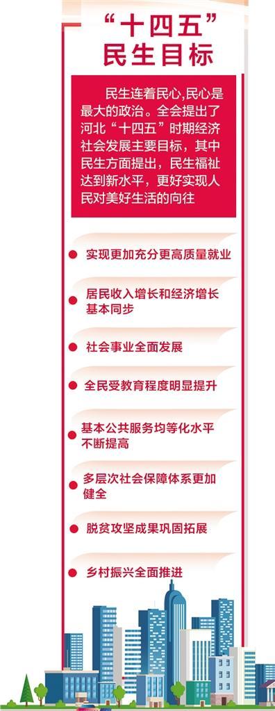 河北省委九届十一次全会精神解读